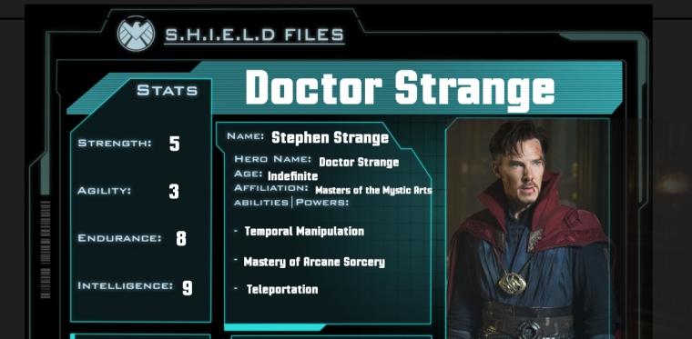 Story So Far Stephen Strange